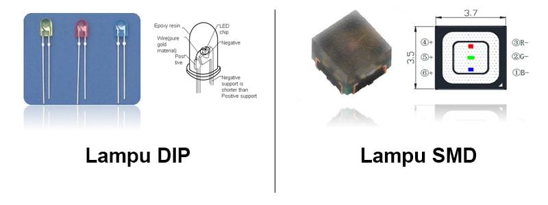 jjenis lampu led videotron