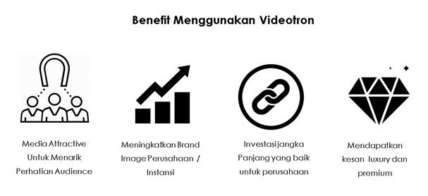 benefit menggunakan videotron