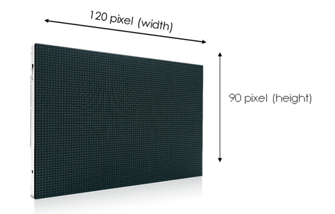 pixel matrix per panel