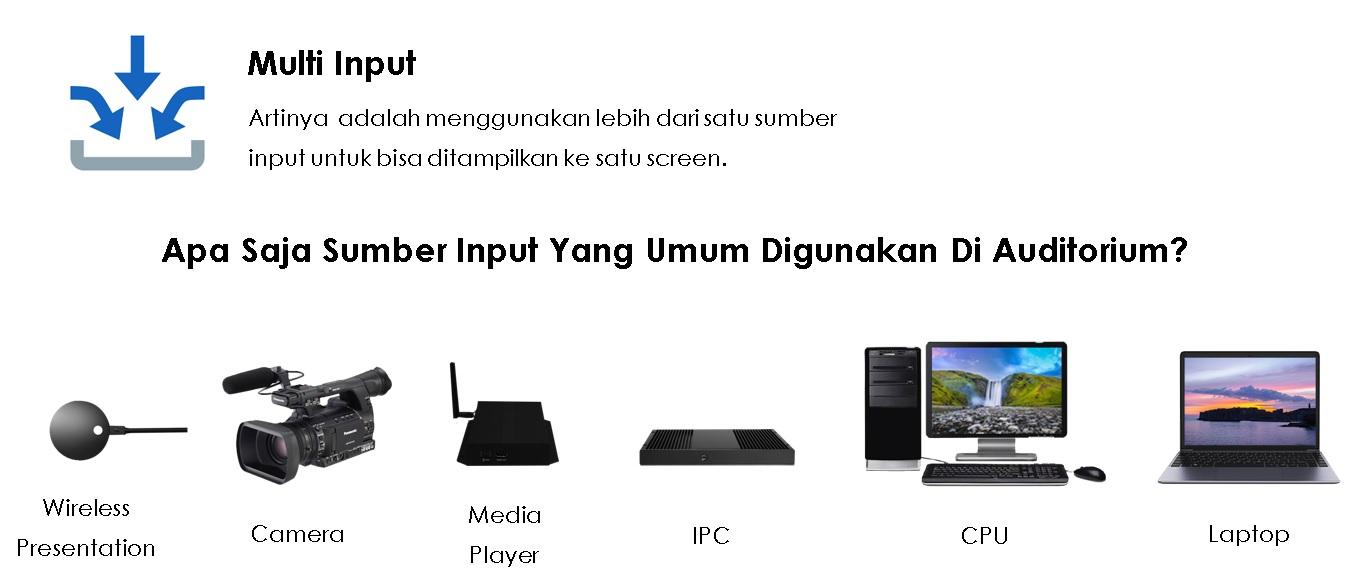 videotron auditorium - multi input